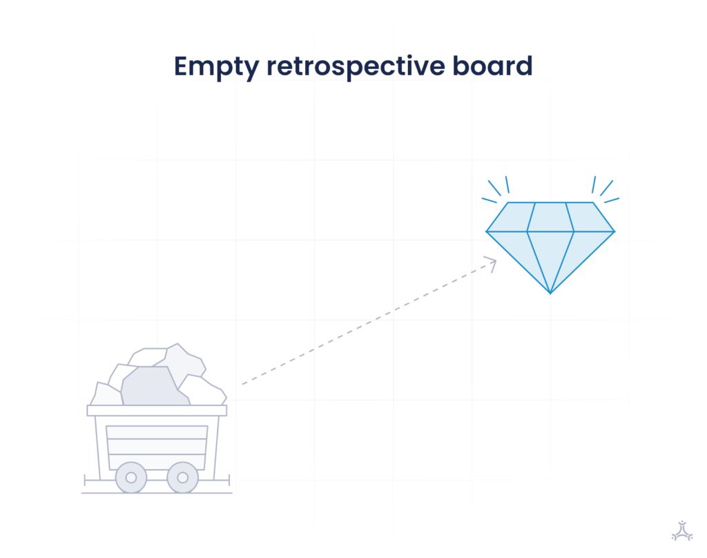 Empty Retrospective Board