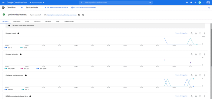 Deploying Serverless Containers Using Google Cloud Run